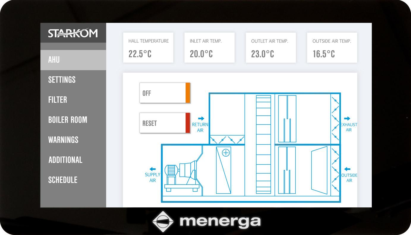 Menerga-Web-Nadzorni-Sistem-WebServer