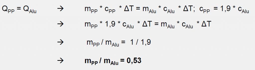 Primerjava akumulirane toplote med auminijem in polipropilenom