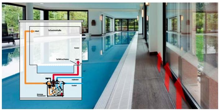 Klimatizacija in prezračevanje zasebnih bazenov_Distribucija-bazen-