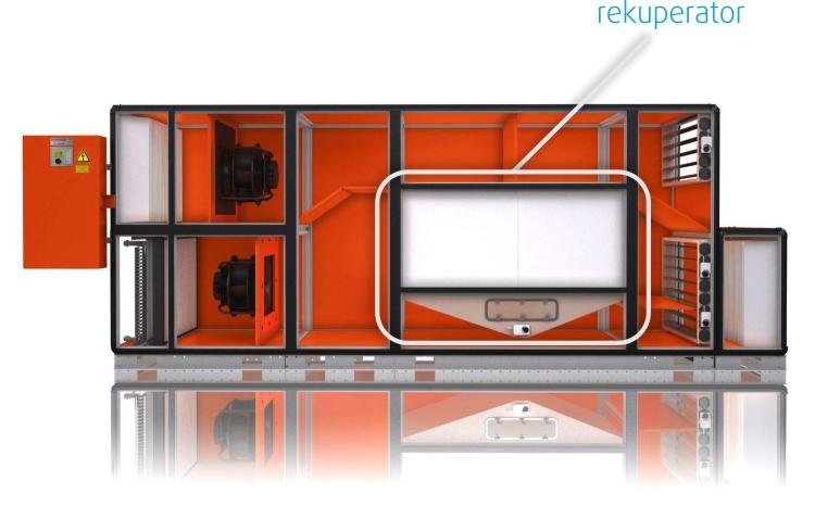 Rekuperator v klimatsko-prezracevalni napravi Menerga-Rekuperacija