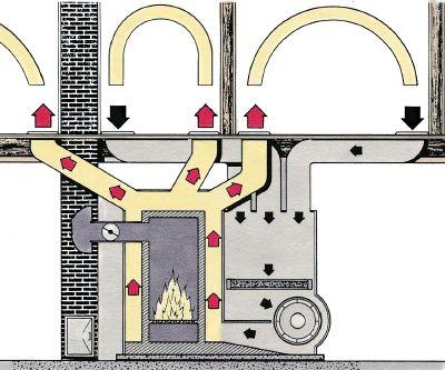 ogrevanje s prezracevalnimi napravami_toplozracno ogrevanje_Menerga