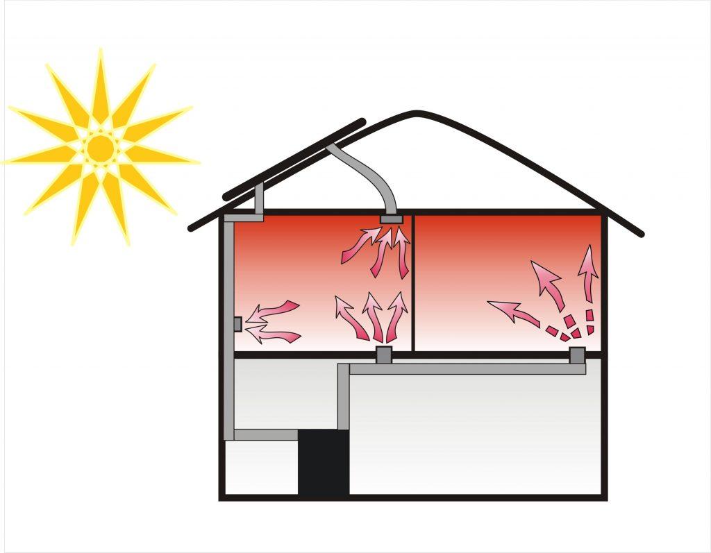 ogrevanje s prezracevalno napravo_solarni grelnik