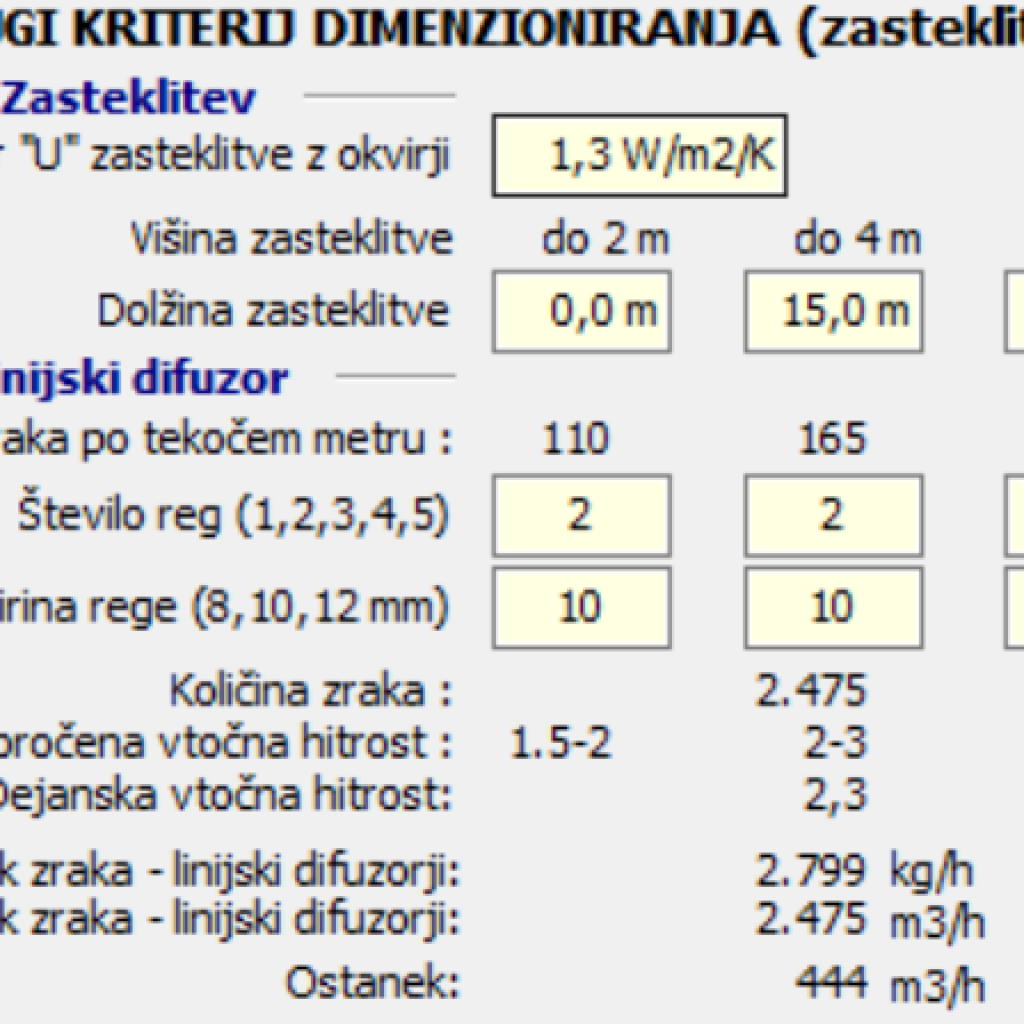 Klimen-dimenzioniranje linijskih difuzorjev
