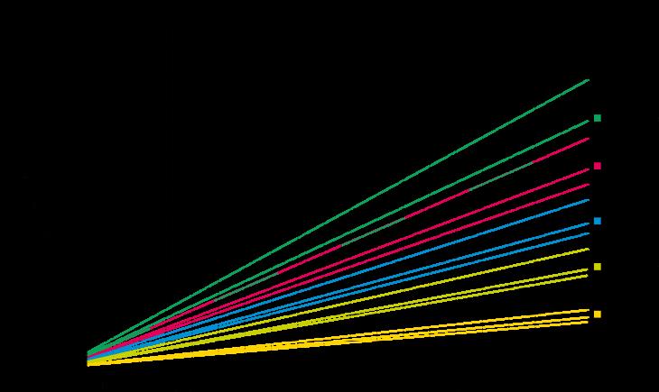 Linijski difuzorji - sirina reze 10mm