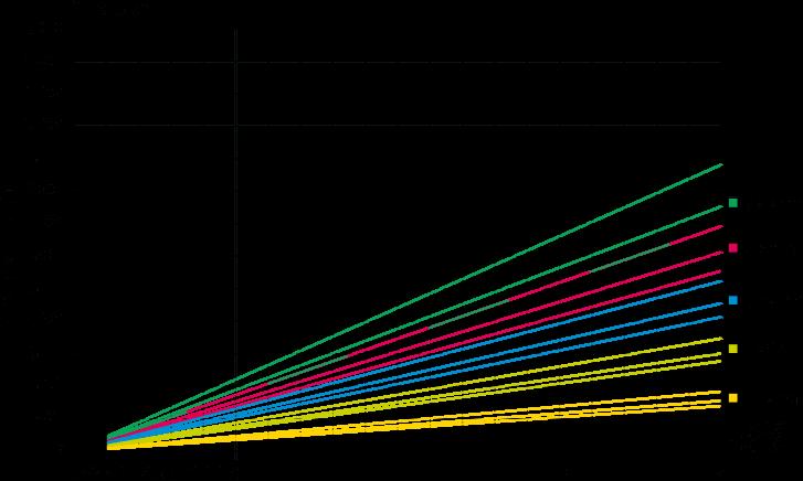 Linijski difuzorji - sirina reze 8mm