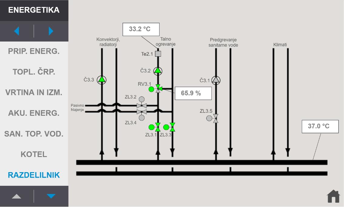 centralno-nadzorni-sistem-vrtec-kamnitnik-razdelilnik