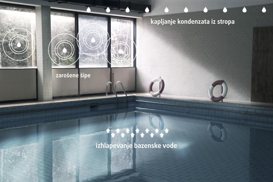 bazenski-prostor-problemi-prezracevanja-razvlazevanja-klimatizacije