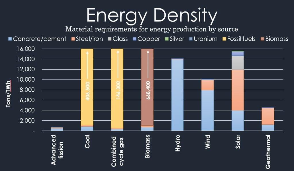 gostota-energije-energy-density