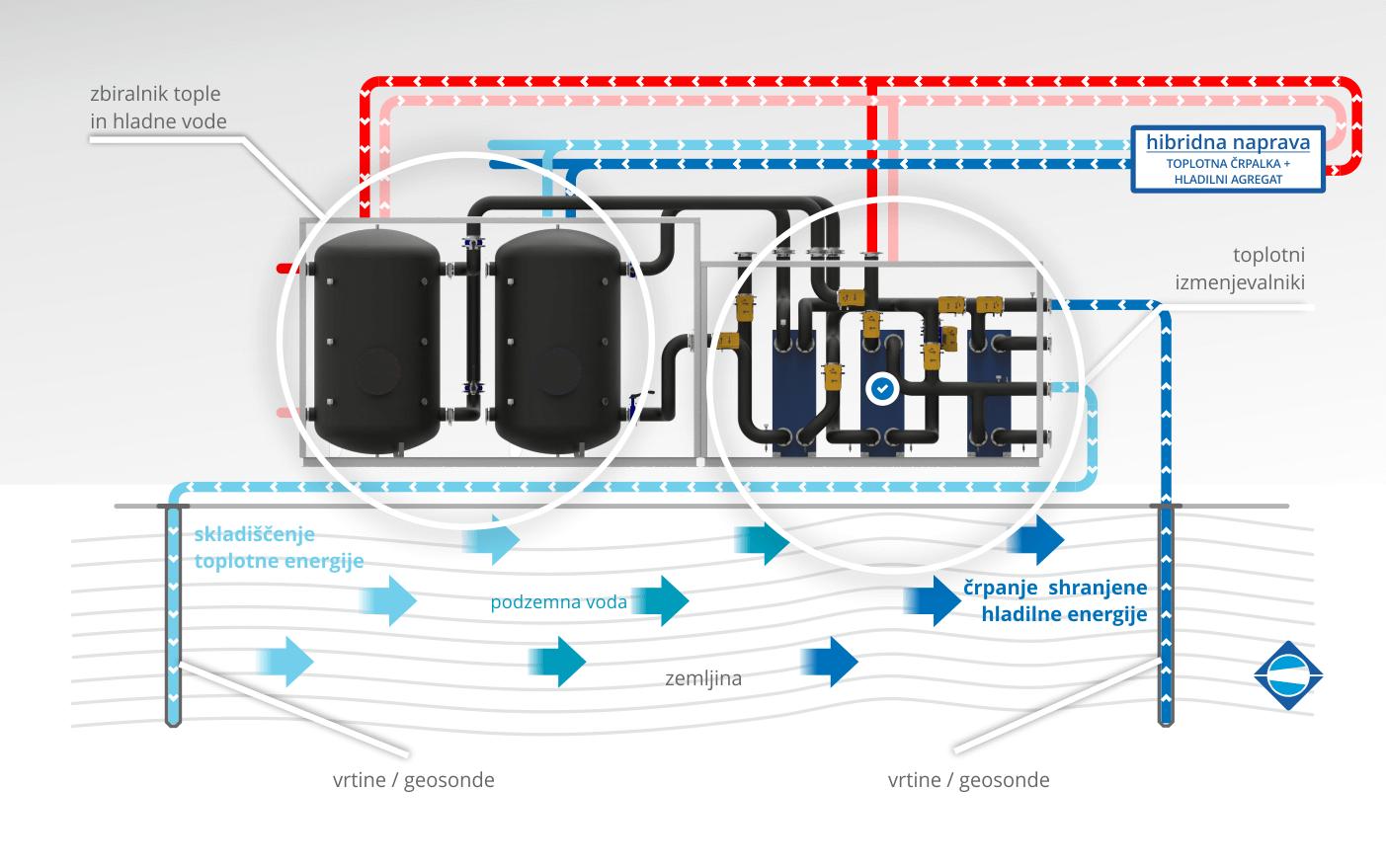 Plitva geotermalna energija