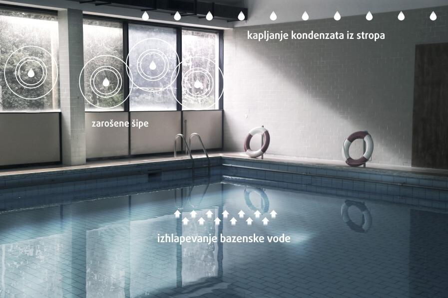 notranji bazen prezracevanje razvlazevanje Menerga