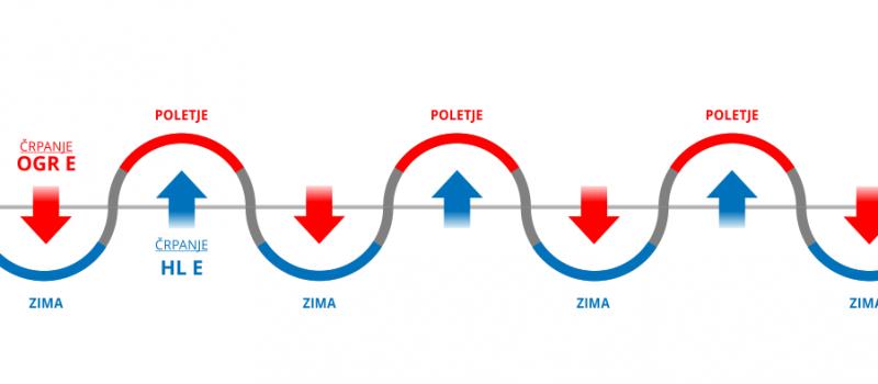 hydrotemp-crpanje-geotermalne-energije